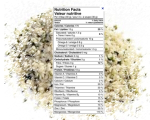 Hemp An Excellent Micronutrient Source And Why We Need
